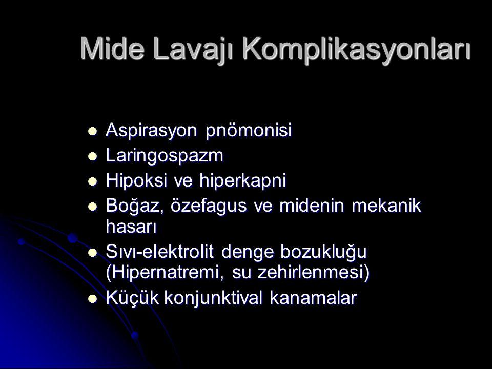 Mide Lavajı Komplikasyonları Aspirasyon pnömonisi Aspirasyon pnömonisi Laringospazm Laringospazm Hipoksi ve hiperkapni Hipoksi ve hiperkapni Boğaz, özefagus ve midenin mekanik hasarı Boğaz, özefagus ve midenin mekanik hasarı Sıvı-elektrolit denge bozukluğu (Hipernatremi, su zehirlenmesi) Sıvı-elektrolit denge bozukluğu (Hipernatremi, su zehirlenmesi) Küçük konjunktival kanamalar Küçük konjunktival kanamalar