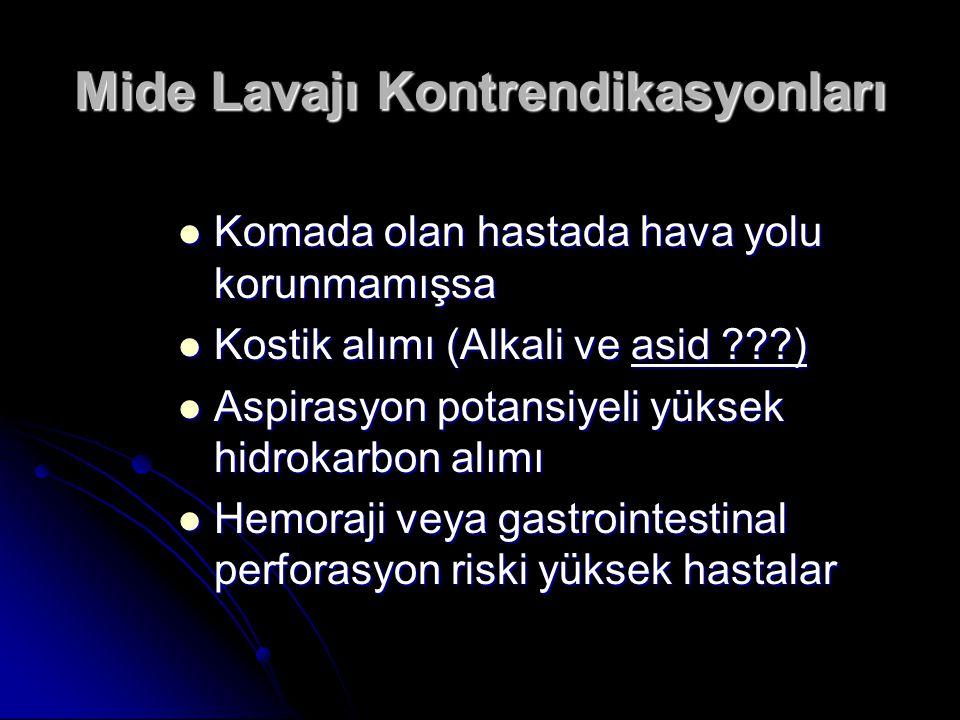 Mide Lavajı Kontrendikasyonları Komada olan hastada hava yolu korunmamışsa Komada olan hastada hava yolu korunmamışsa Kostik alımı (Alkali ve asid ???) Kostik alımı (Alkali ve asid ???) Aspirasyon potansiyeli yüksek hidrokarbon alımı Aspirasyon potansiyeli yüksek hidrokarbon alımı Hemoraji veya gastrointestinal perforasyon riski yüksek hastalar Hemoraji veya gastrointestinal perforasyon riski yüksek hastalar