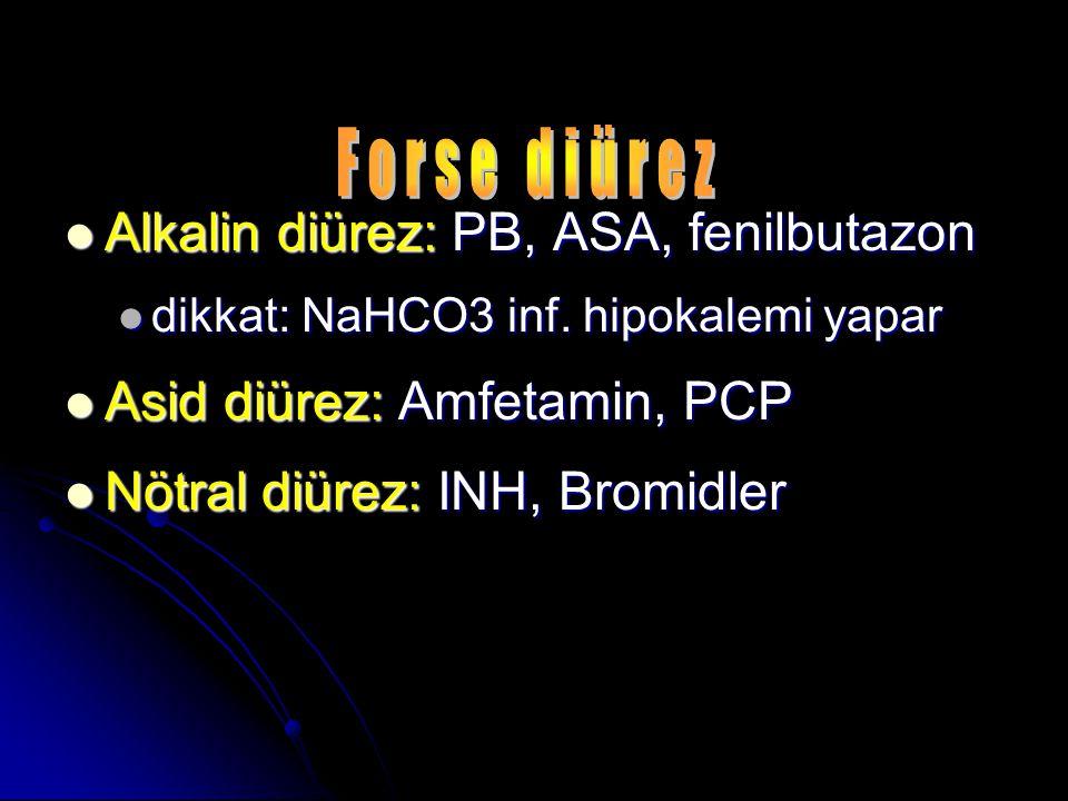 Alkalin diürez: PB, ASA, fenilbutazon Alkalin diürez: PB, ASA, fenilbutazon dikkat: NaHCO3 inf.