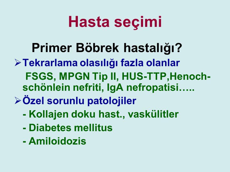 Hasta seçimi Primer Böbrek hastalığı?  Tekrarlama olasılığı fazla olanlar FSGS, MPGN Tip II, HUS-TTP,Henoch- schönlein nefriti, IgA nefropatisi….. 