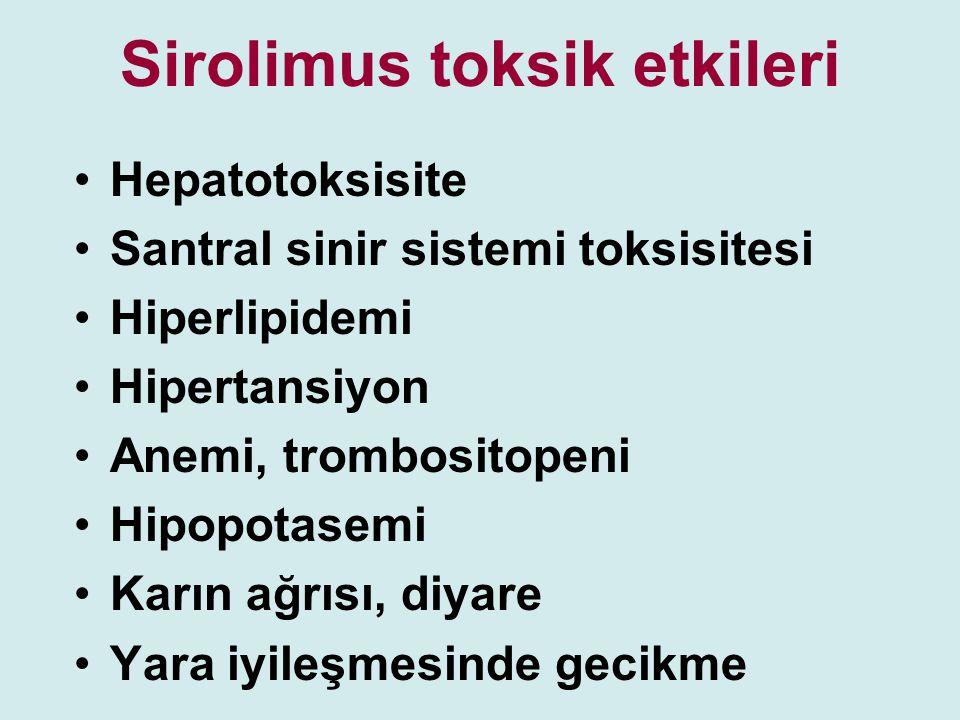Sirolimus toksik etkileri Hepatotoksisite Santral sinir sistemi toksisitesi Hiperlipidemi Hipertansiyon Anemi, trombositopeni Hipopotasemi Karın ağrıs