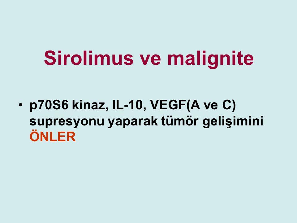 Sirolimus ve malignite p70S6 kinaz, IL-10, VEGF(A ve C) supresyonu yaparak tümör gelişimini ÖNLER