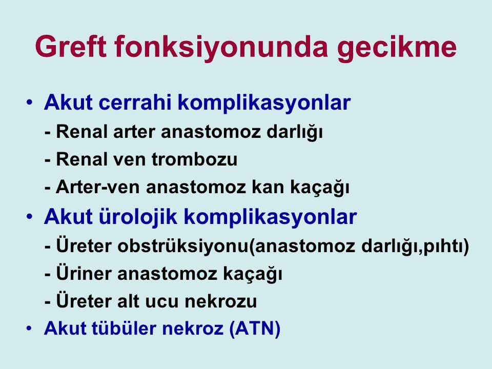 Greft fonksiyonunda gecikme Akut cerrahi komplikasyonlar - Renal arter anastomoz darlığı - Renal ven trombozu - Arter-ven anastomoz kan kaçağı Akut ür