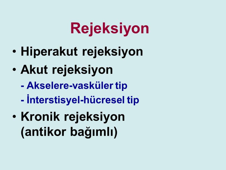 Rejeksiyon Hiperakut rejeksiyon Akut rejeksiyon - Akselere-vasküler tip - İnterstisyel-hücresel tip Kronik rejeksiyon (antikor bağımlı)