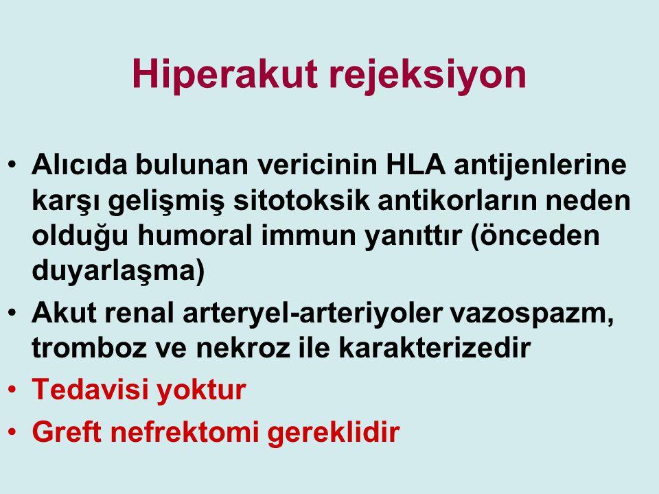Hiperakut rejeksiyon Alıcıda bulunan vericinin HLA antijenlerine karşı gelişmiş sitotoksik antikorların neden olduğu humoral immun yanıttır (önceden d