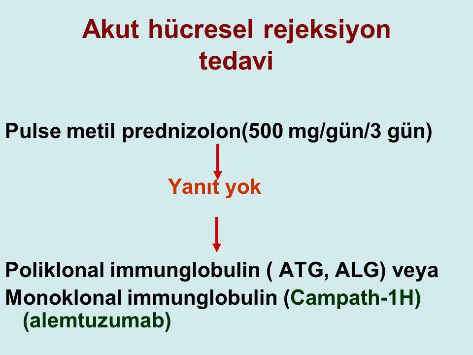 Akut hücresel rejeksiyon tedavi Pulse metil prednizolon(500 mg/gün/3 gün) Yanıt yok Poliklonal immunglobulin ( ATG, ALG) veya Monoklonal immunglobulin