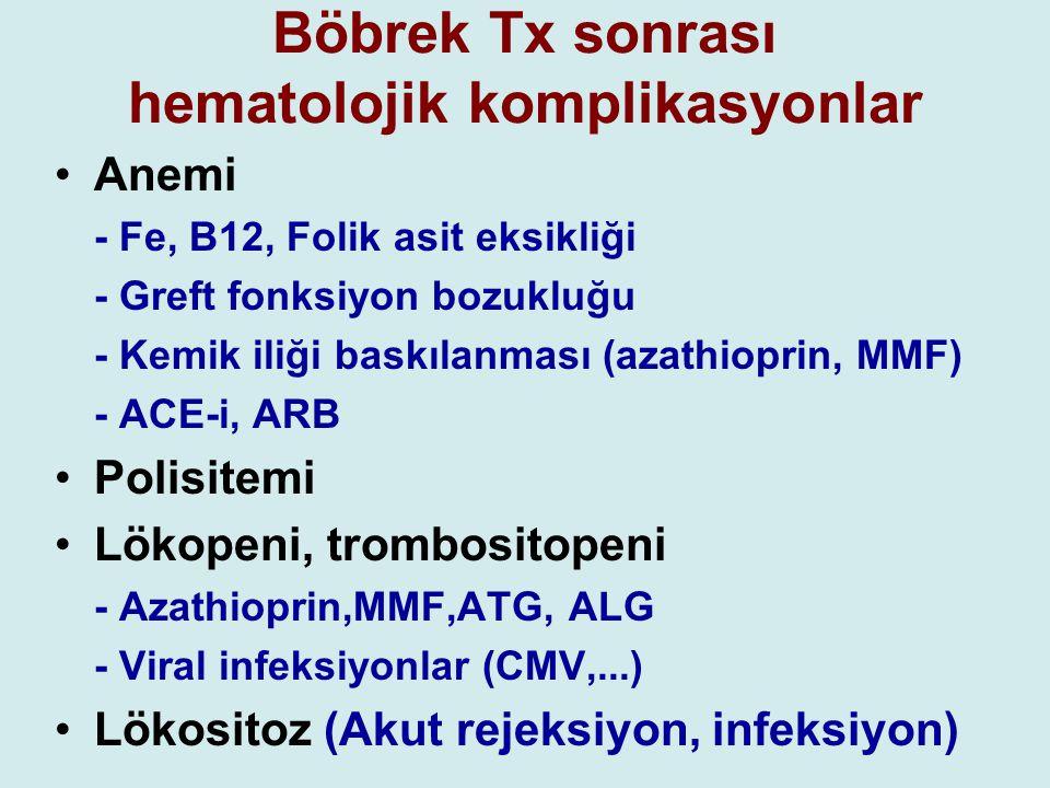 Böbrek Tx sonrası hematolojik komplikasyonlar Anemi - Fe, B12, Folik asit eksikliği - Greft fonksiyon bozukluğu - Kemik iliği baskılanması (azathiopri