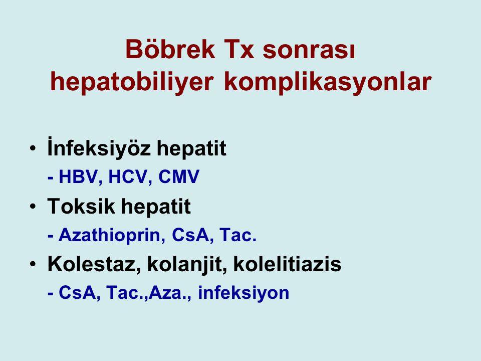 Böbrek Tx sonrası hepatobiliyer komplikasyonlar İnfeksiyöz hepatit - HBV, HCV, CMV Toksik hepatit - Azathioprin, CsA, Tac. Kolestaz, kolanjit, kolelit