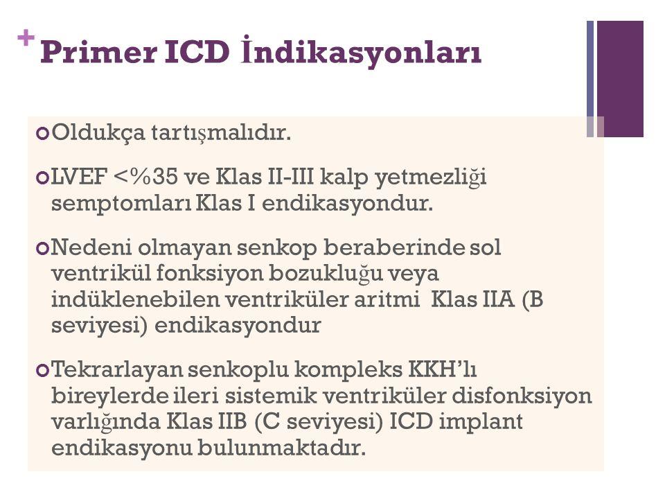 + Primer ICD İ ndikasyonları Oldukça tartı ş malıdır.