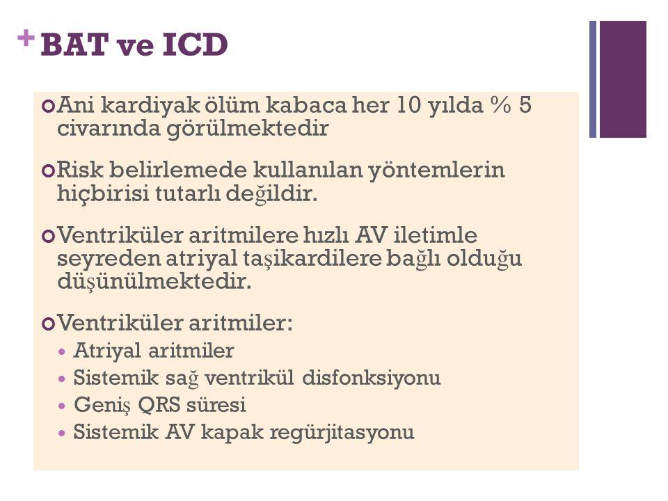 + BAT ve ICD Ani kardiyak ölüm kabaca her 10 yılda % 5 civarında görülmektedir Risk belirlemede kullanılan yöntemlerin hiçbirisi tutarlı de ğ ildir.