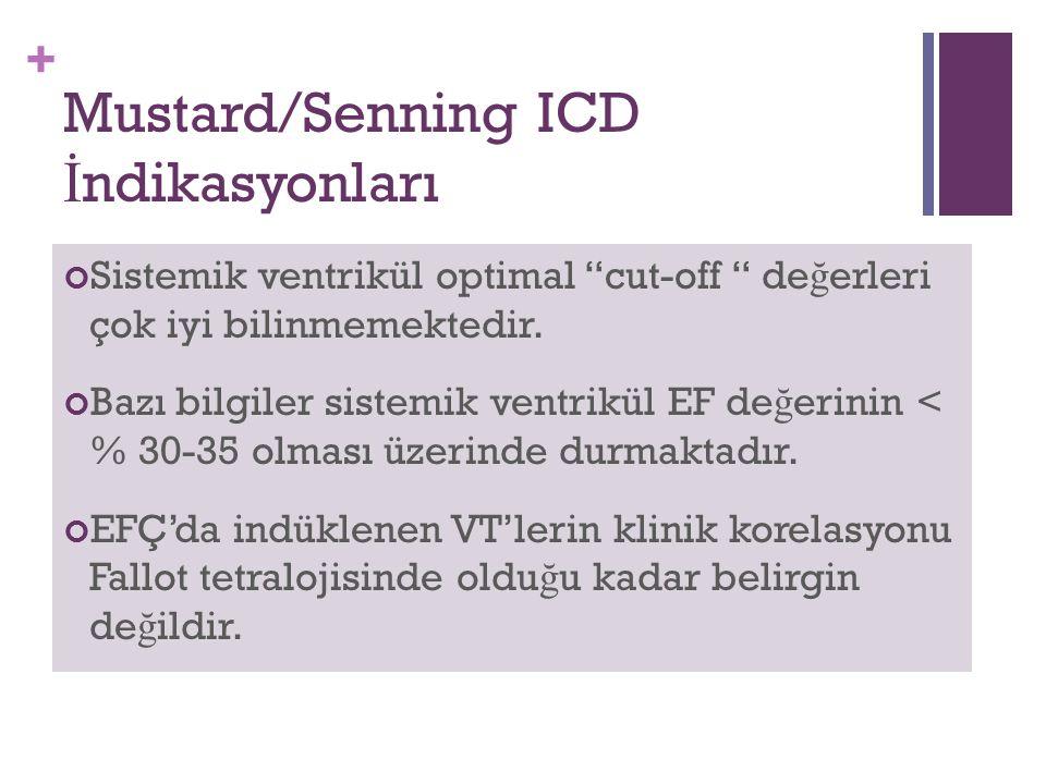 + Mustard/Senning ICD İ ndikasyonları Sistemik ventrikül optimal cut-off de ğ erleri çok iyi bilinmemektedir.