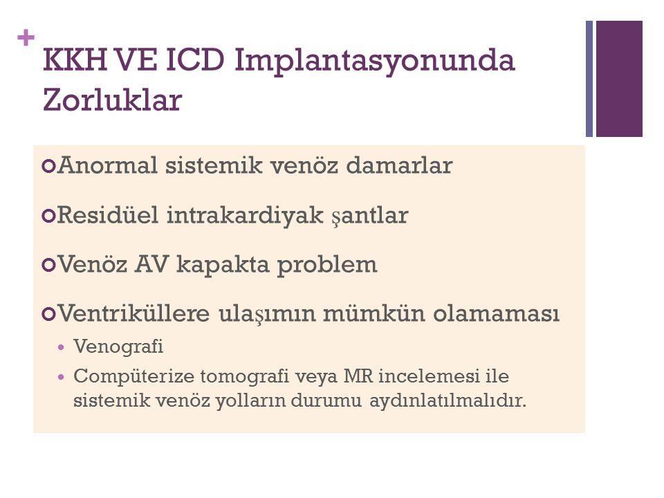 + KKH VE ICD Implantasyonunda Zorluklar Anormal sistemik venöz damarlar Residüel intrakardiyak ş antlar Venöz AV kapakta problem Ventriküllere ula ş ımın mümkün olamaması Venografi Compüterize tomografi veya MR incelemesi ile sistemik venöz yolların durumu aydınlatılmalıdır.