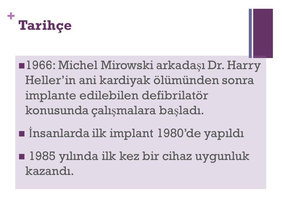 + Tarihçe 1966: Michel Mirowski arkada ş ı Dr.