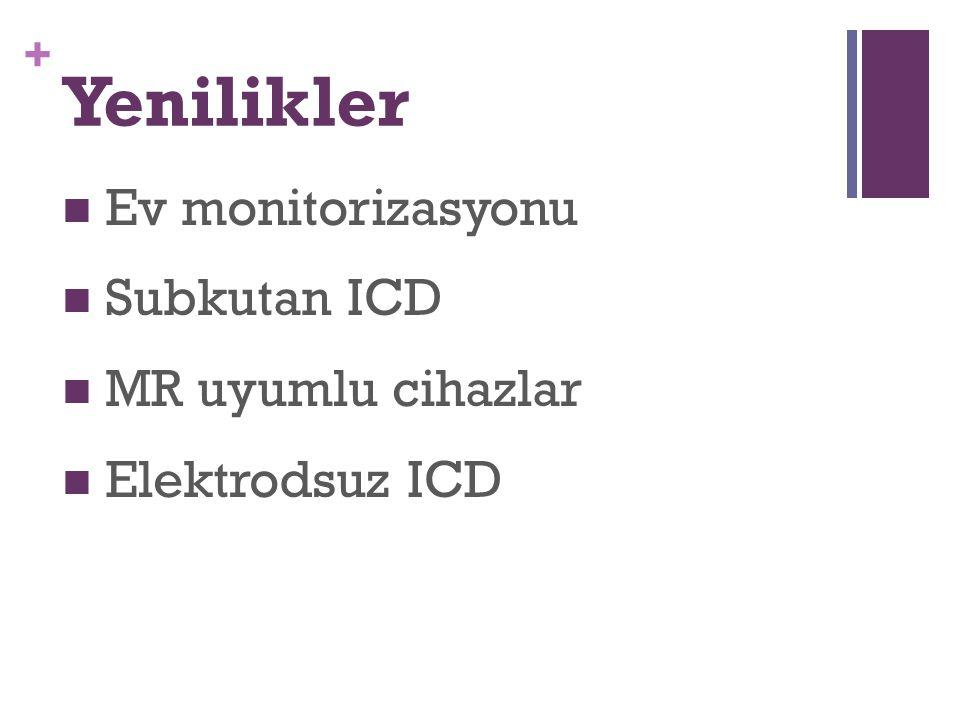+ Yenilikler Ev monitorizasyonu Subkutan ICD MR uyumlu cihazlar Elektrodsuz ICD