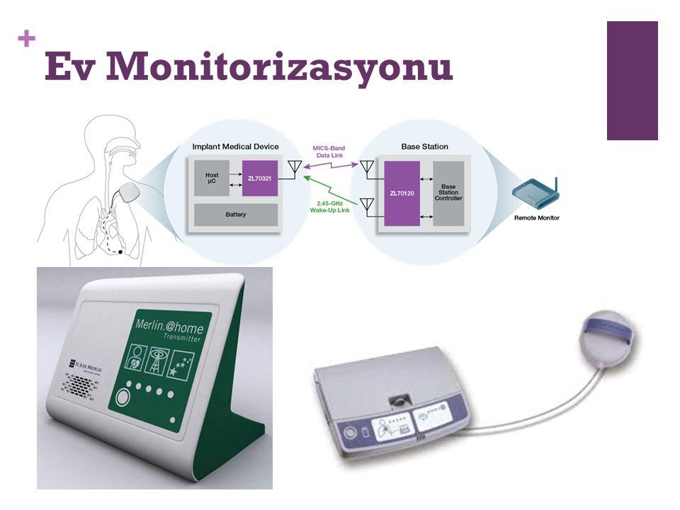 + Ev Monitorizasyonu