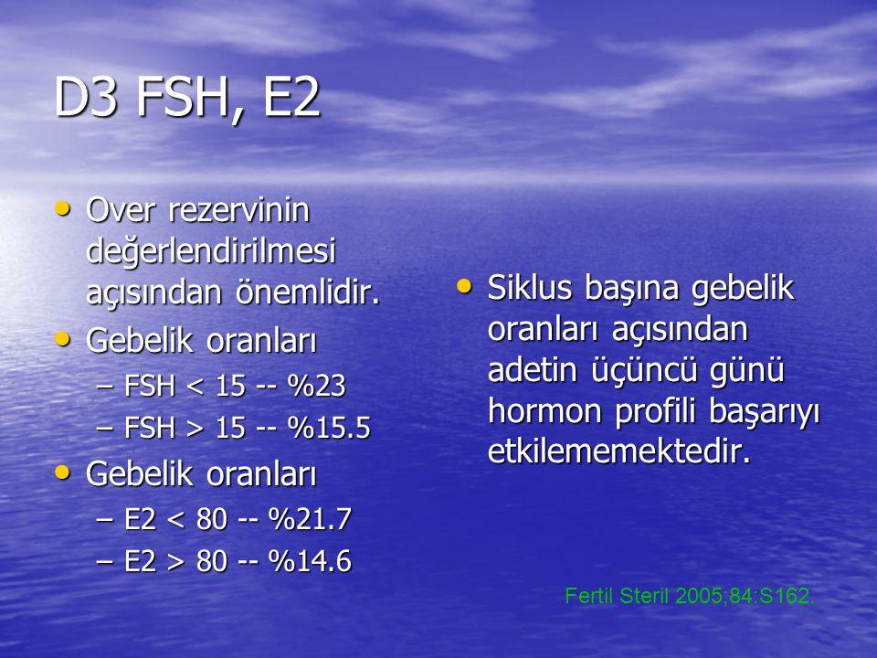 D3 FSH, E2 Over rezervinin değerlendirilmesi açısından önemlidir. Over rezervinin değerlendirilmesi açısından önemlidir. Gebelik oranları Gebelik oran