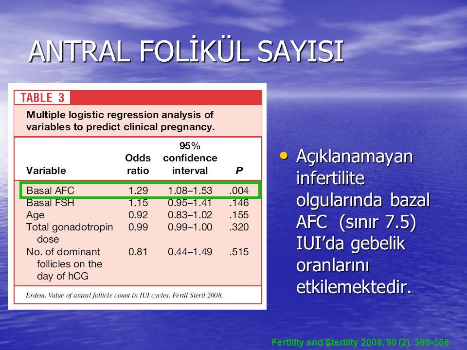 ANTRAL FOLİKÜL SAYISI Açıklanamayan infertilite olgularında bazal AFC (sınır 7.5) IUI'da gebelik oranlarını etkilemektedir. Açıklanamayan infertilite