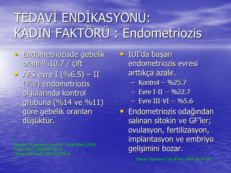 TEDAVİ ENDİKASYONU: KADIN FAKTÖRÜ : Endometriozis Endometriozisde gebelik oranı %10.7 / çift Endometriozisde gebelik oranı %10.7 / çift AFS evre I (%6