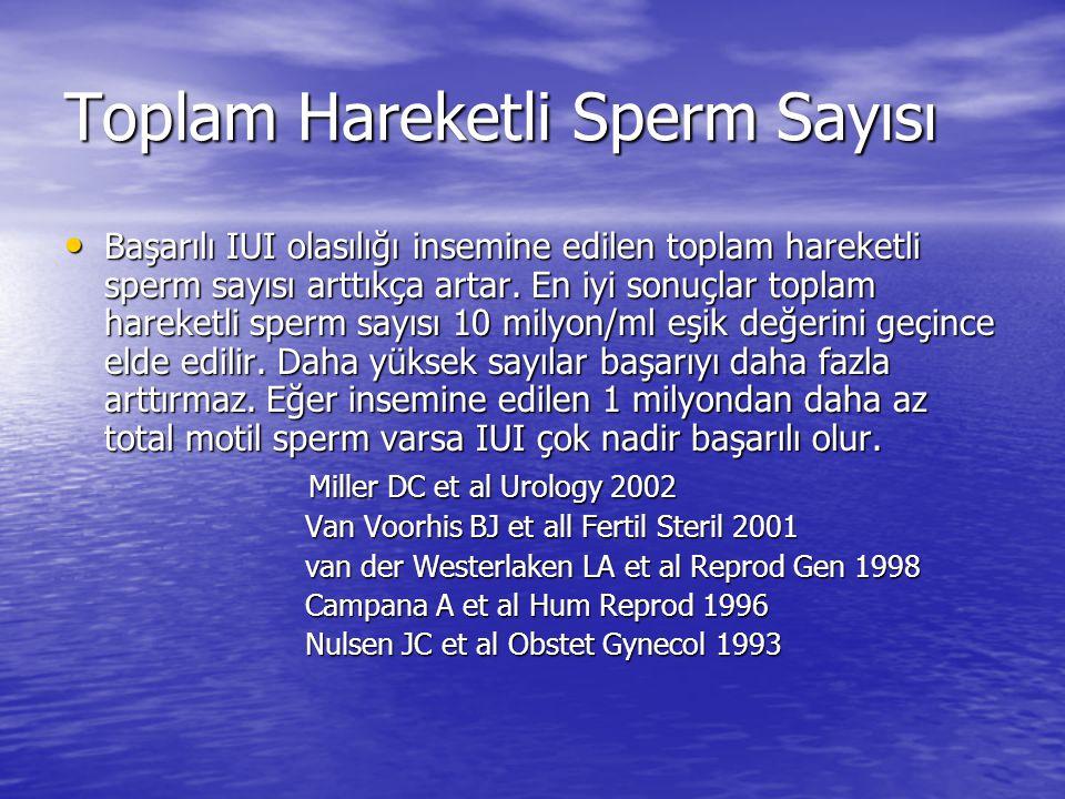 Toplam Hareketli Sperm Sayısı Başarılı IUI olasılığı insemine edilen toplam hareketli sperm sayısı arttıkça artar. En iyi sonuçlar toplam hareketli sp