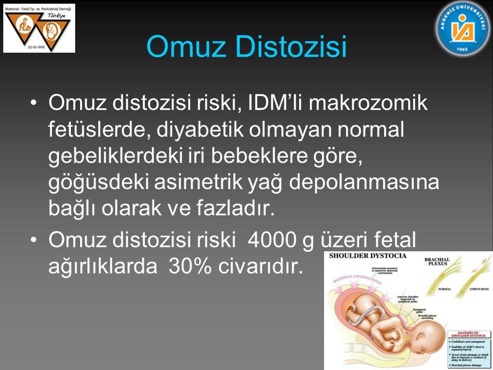 Omuz Distozisi Omuz distozisi riski, IDM'li makrozomik fetüslerde, diyabetik olmayan normal gebeliklerdeki iri bebeklere göre, göğüsdeki asimetrik yağ depolanmasına bağlı olarak ve fazladır.