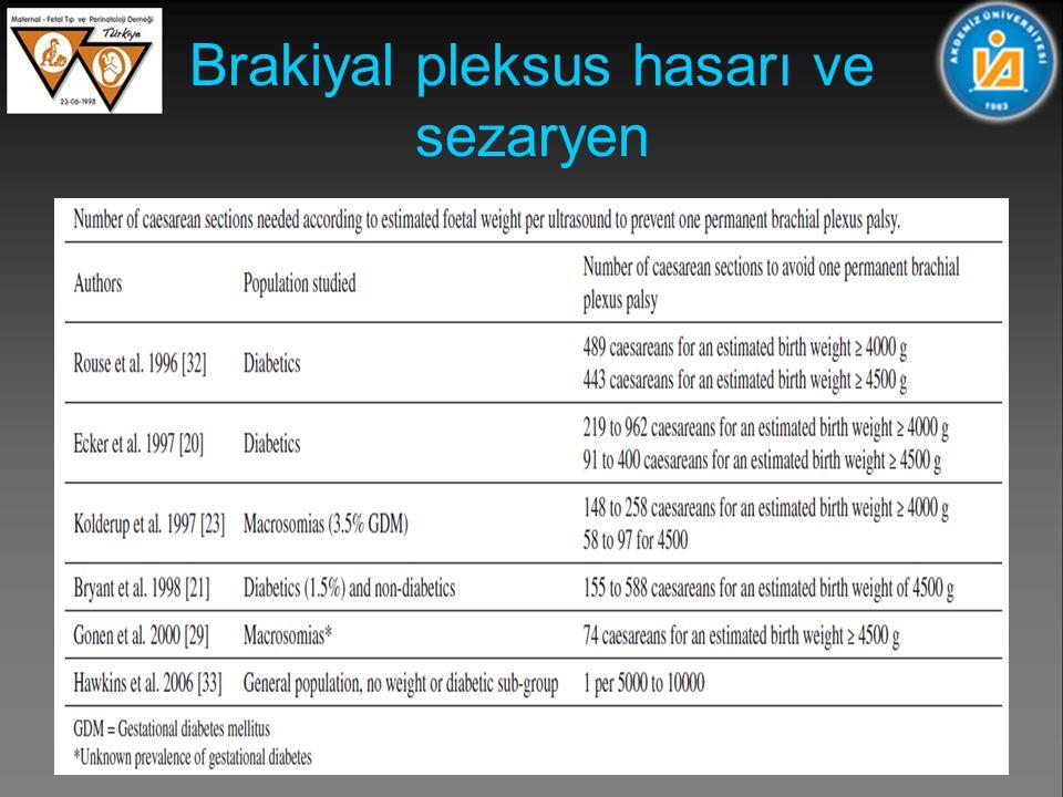 Brakiyal pleksus hasarı ve sezaryen