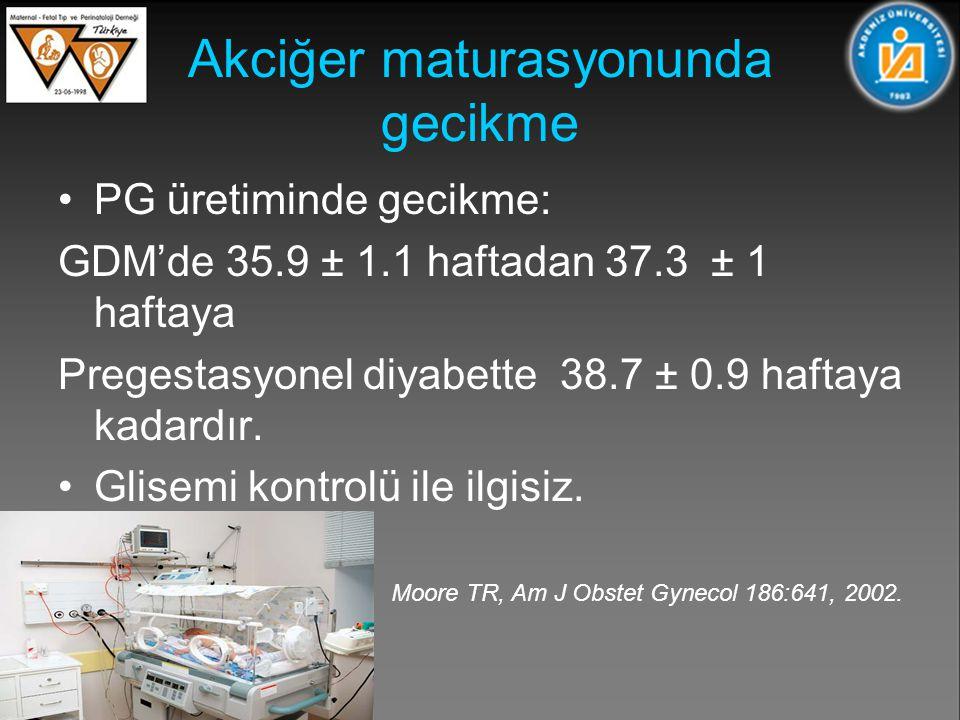 Akciğer maturasyonunda gecikme PG üretiminde gecikme: GDM'de 35.9 ± 1.1 haftadan 37.3 ± 1 haftaya Pregestasyonel diyabette 38.7 ± 0.9 haftaya kadardır.