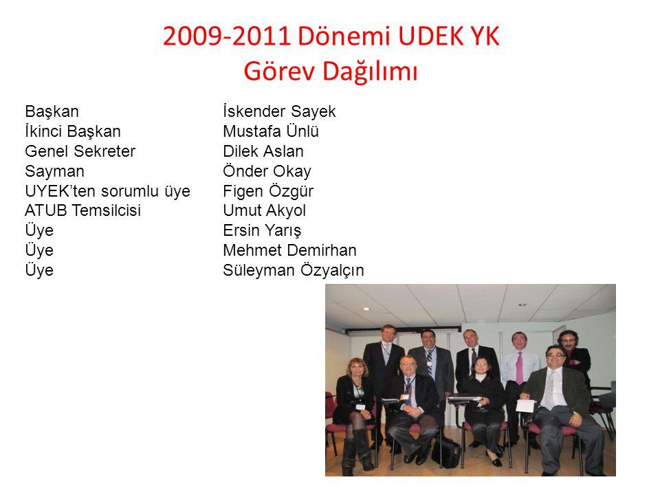 2009-2011 Dönemi UDEK YK Görev Dağılımı Başkanİskender Sayek İkinci BaşkanMustafa Ünlü Genel SekreterDilek Aslan SaymanÖnder Okay UYEK'ten sorumlu üye