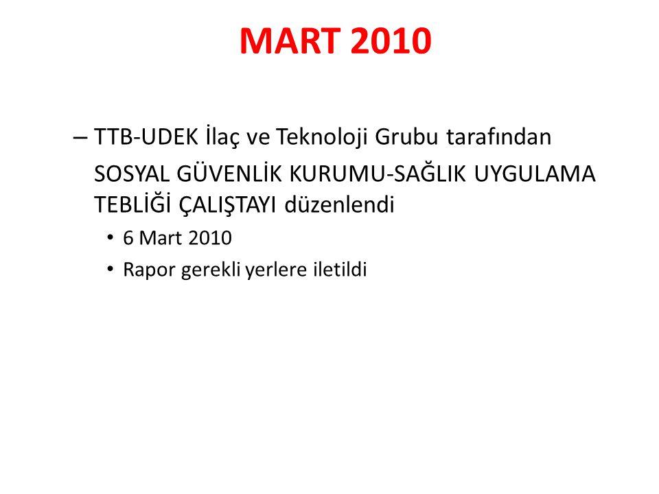 MART 2010 – TTB-UDEK İlaç ve Teknoloji Grubu tarafından SOSYAL GÜVENLİK KURUMU-SAĞLIK UYGULAMA TEBLİĞİ ÇALIŞTAYI düzenlendi 6 Mart 2010 Rapor gerekli
