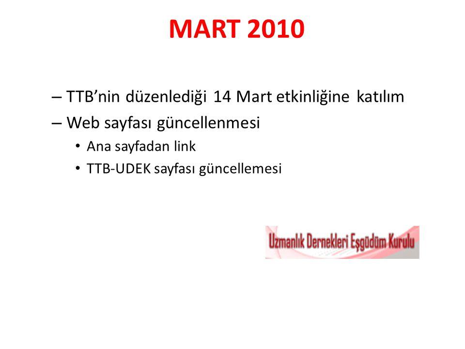 MART 2010 – TTB'nin düzenlediği 14 Mart etkinliğine katılım – Web sayfası güncellenmesi Ana sayfadan link TTB-UDEK sayfası güncellemesi