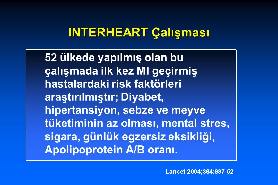INTERHEART Çalışması 52 ülkede yapılmış olan bu çalışmada ilk kez MI geçirmiş hastalardaki risk faktörleri araştırılmıştır; Diyabet, hipertansiyon, se