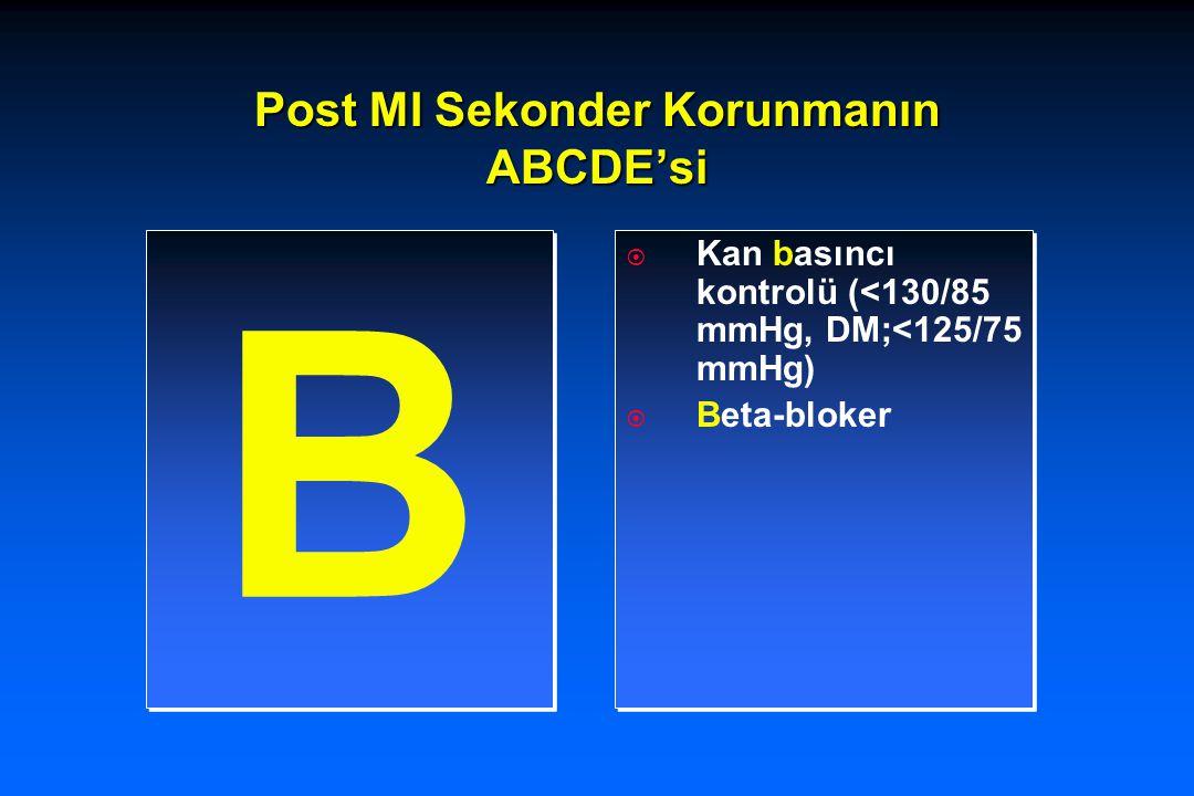 Post MI Sekonder Korunmanın ABCDE'si B B  Kan basıncı kontrolü (<130/85 mmHg, DM;<125/75 mmHg)  Beta-bloker  Kan basıncı kontrolü (<130/85 mmHg, DM