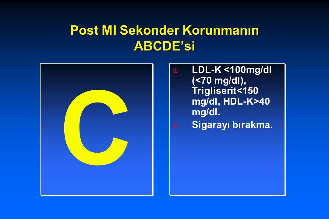Post MI Sekonder Korunmanın ABCDE'si C C  LDL-K 40 mg/dl.  Sigarayı bırakma.  LDL-K 40 mg/dl.  Sigarayı bırakma.