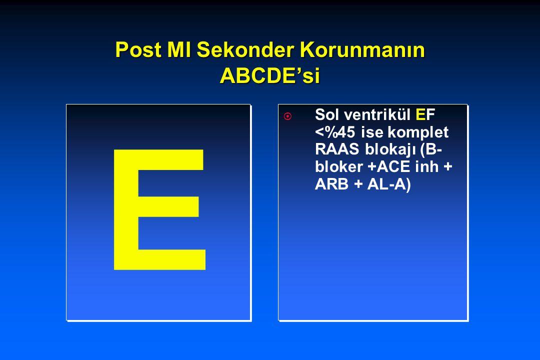 Post MI hastada Multi-model yaklaşım 1.Plak stabilizasyonu 2.