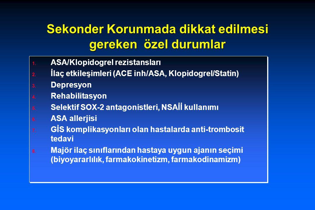 Sekonder Korunmada dikkat edilmesi gereken özel durumlar 1. ASA/Klopidogrel rezistansları 2. İlaç etkileşimleri (ACE inh/ASA, Klopidogrel/Statin) 3. D