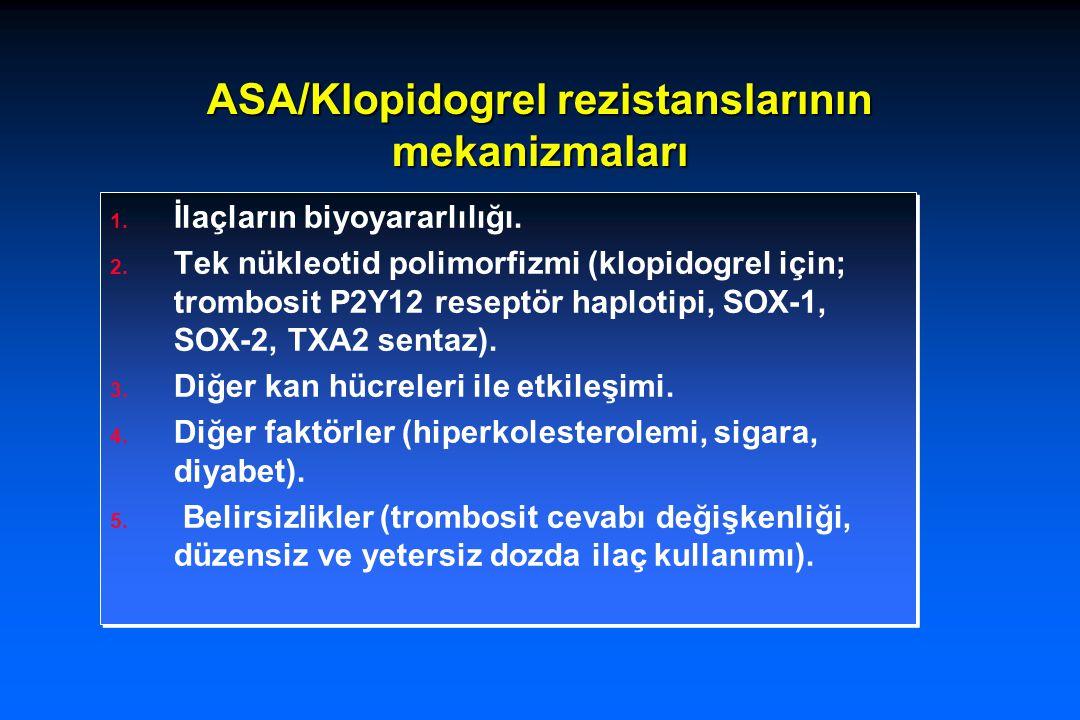 ASA/Klopidogrel rezistanslarının mekanizmaları 1. İlaçların biyoyararlılığı. 2. Tek nükleotid polimorfizmi (klopidogrel için; trombosit P2Y12 reseptör