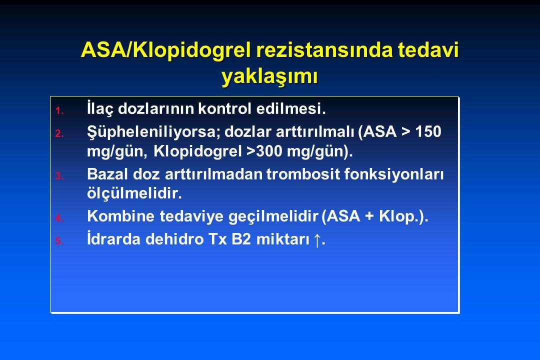 ASA/Klopidogrel rezistansında tedavi yaklaşımı 1. İlaç dozlarının kontrol edilmesi. 2. Şüpheleniliyorsa; dozlar arttırılmalı (ASA > 150 mg/gün, Klopid