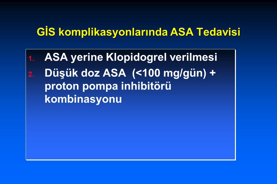GİS komplikasyonlarında ASA Tedavisi 1. ASA yerine Klopidogrel verilmesi 2. Düşük doz ASA (<100 mg/gün) + proton pompa inhibitörü kombinasyonu 1. ASA