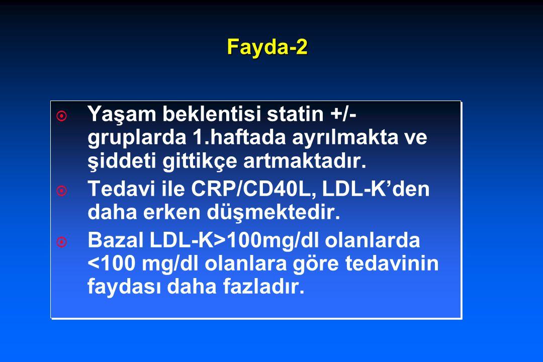 Fayda-2  Yaşam beklentisi statin +/- gruplarda 1.haftada ayrılmakta ve şiddeti gittikçe artmaktadır.  Tedavi ile CRP/CD40L, LDL-K'den daha erken düş