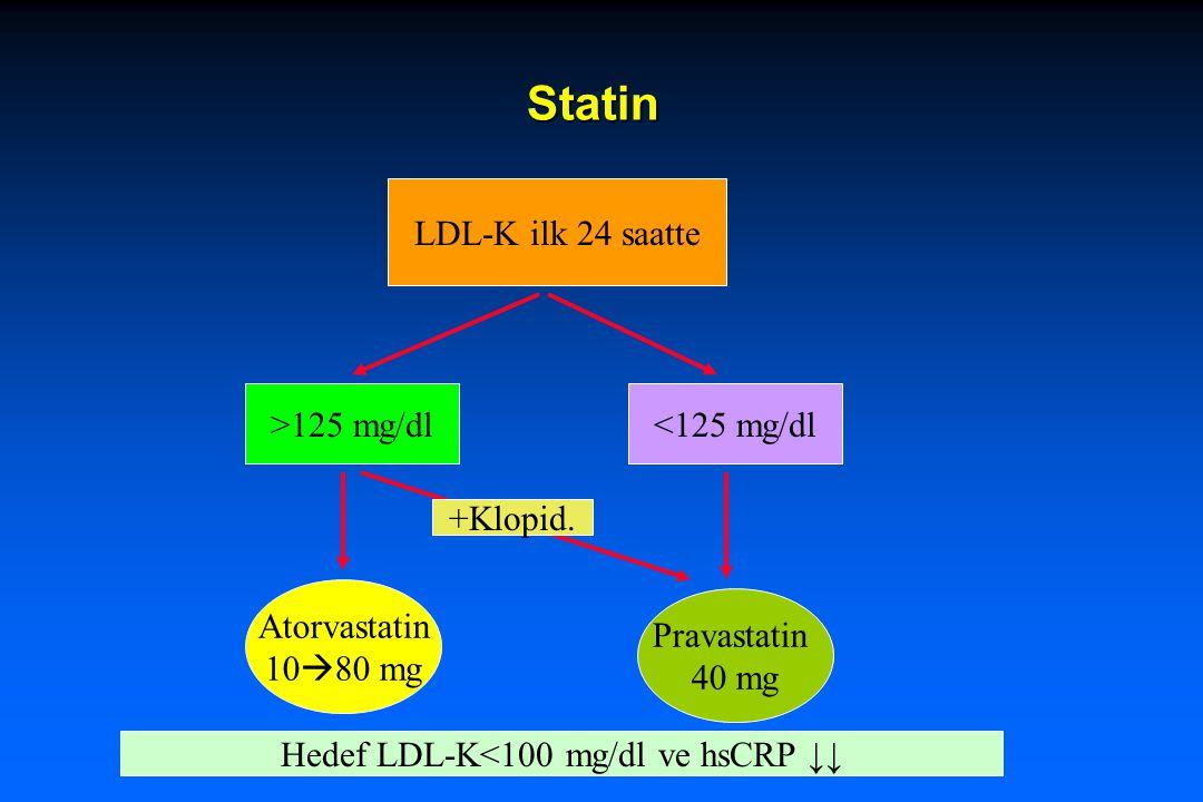 Statin LDL-K ilk 24 saatte >125 mg/dl<125 mg/dl Atorvastatin 10  80 mg Pravastatin 40 mg +Klopid. Hedef LDL-K<100 mg/dl ve hsCRP ↓↓