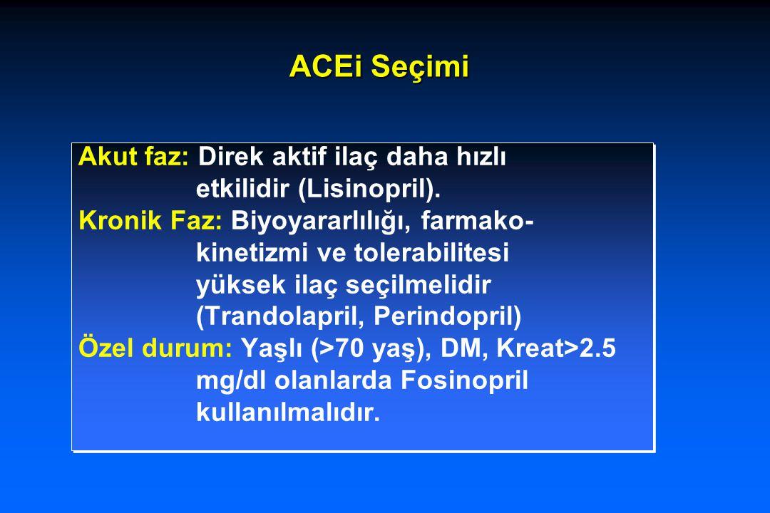 ACEi Seçimi Akut faz: Direk aktif ilaç daha hızlı etkilidir (Lisinopril). Kronik Faz: Biyoyararlılığı, farmako- kinetizmi ve tolerabilitesi yüksek ila