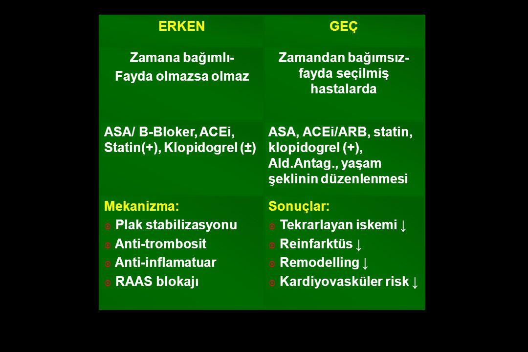 ERKENGEÇ Zamana bağımlı- Fayda olmazsa olmaz Zamandan bağımsız- fayda seçilmiş hastalarda ASA/ B-Bloker, ACEi, Statin(+), Klopidogrel (±) ASA, ACEi/AR