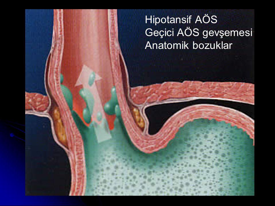Hipotansif AÖS Geçici AÖS gevşemesi Anatomik bozuklar