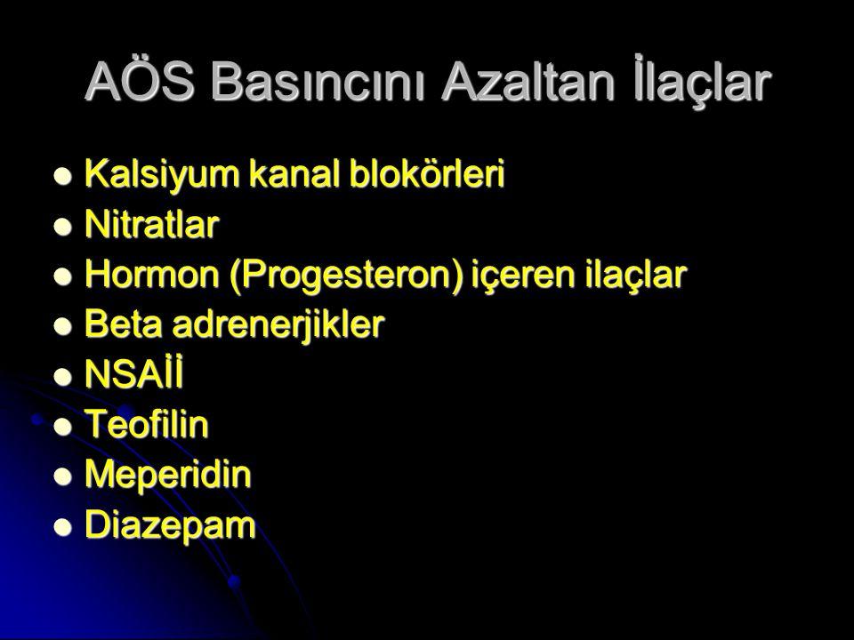 AÖS Basıncını Azaltan İlaçlar Kalsiyum kanal blokörleri Kalsiyum kanal blokörleri Nitratlar Nitratlar Hormon (Progesteron) içeren ilaçlar Hormon (Prog