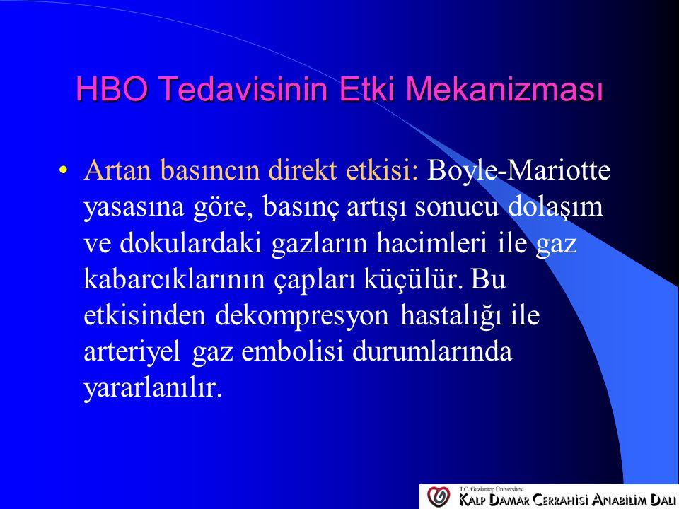 HBO Tedavisinin Etki Mekanizması Artan basıncın direkt etkisi: Boyle-Mariotte yasasına göre, basınç artışı sonucu dolaşım ve dokulardaki gazların haci