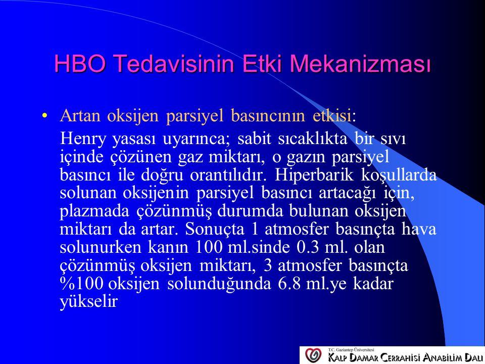 HBO Tedavisinin Etki Mekanizması Artan oksijen parsiyel basıncının etkisi: Henry yasası uyarınca; sabit sıcaklıkta bir sıvı içinde çözünen gaz miktarı