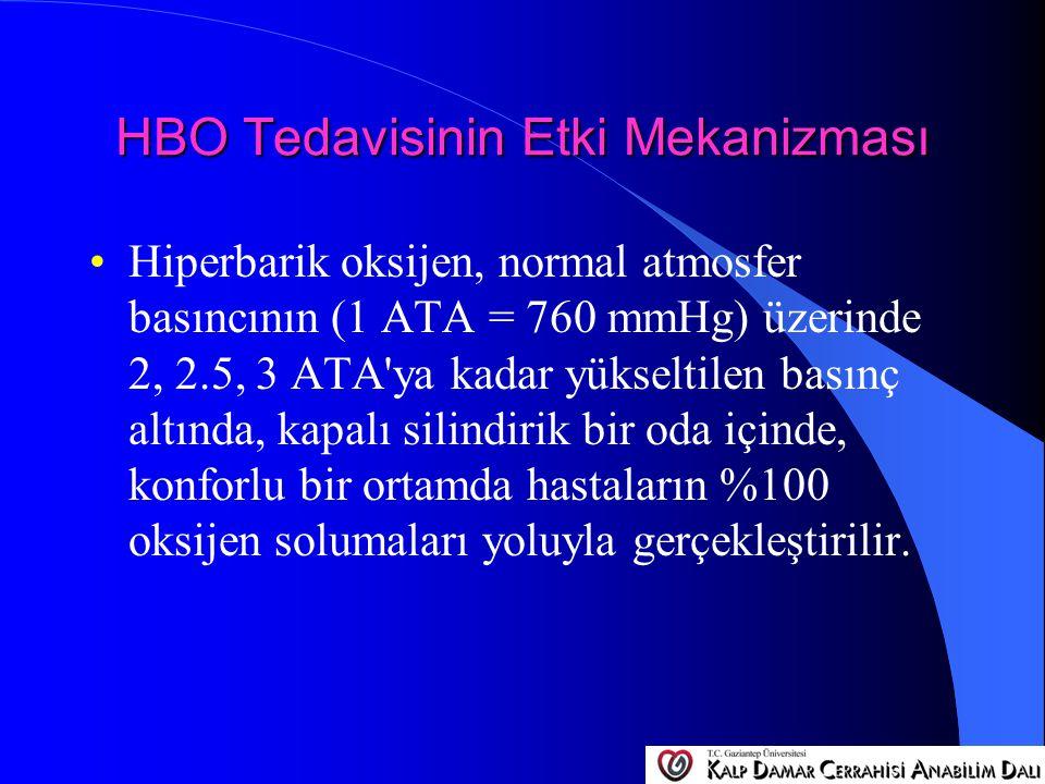 HBO Tedavisinin Etki Mekanizması Hiperbarik oksijen, normal atmosfer basıncının (1 ATA = 760 mmHg) üzerinde 2, 2.5, 3 ATA'ya kadar yükseltilen basınç