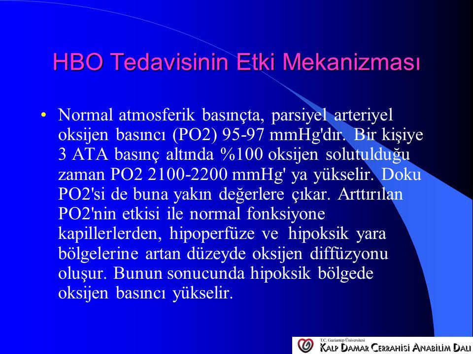 HBO Tedavisinin Etki Mekanizması Normal atmosferik basınçta, parsiyel arteriyel oksijen basıncı (PO2) 95-97 mmHg'dır. Bir kişiye 3 ATA basınç altında