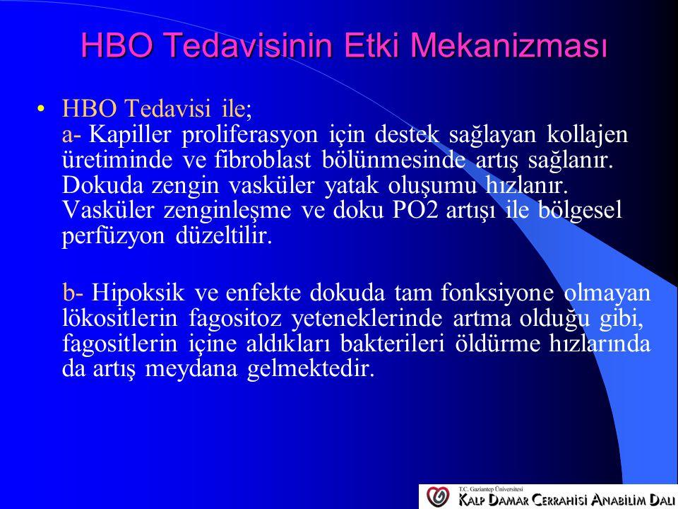 HBO Tedavisinin Etki Mekanizması HBO Tedavisi ile; a- Kapiller proliferasyon için destek sağlayan kollajen üretiminde ve fibroblast bölünmesinde artış
