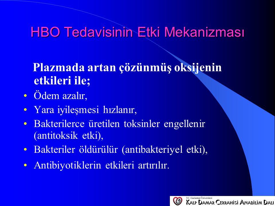HBO Tedavisinin Etki Mekanizması Plazmada artan çözünmüş oksijenin etkileri ile; Ödem azalır, Yara iyileşmesi hızlanır, Bakterilerce üretilen toksinle