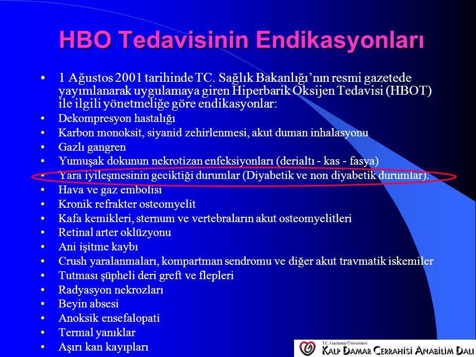 HBO Tedavisinin Endikasyonları 1 Ağustos 2001 tarihinde TC. Sağlık Bakanlığı'nın resmi gazetede yayımlanarak uygulamaya giren Hiperbarik Oksijen Tedav
